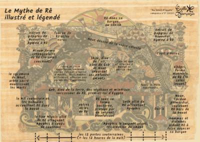 mythologie égyptienne mythe de Rê